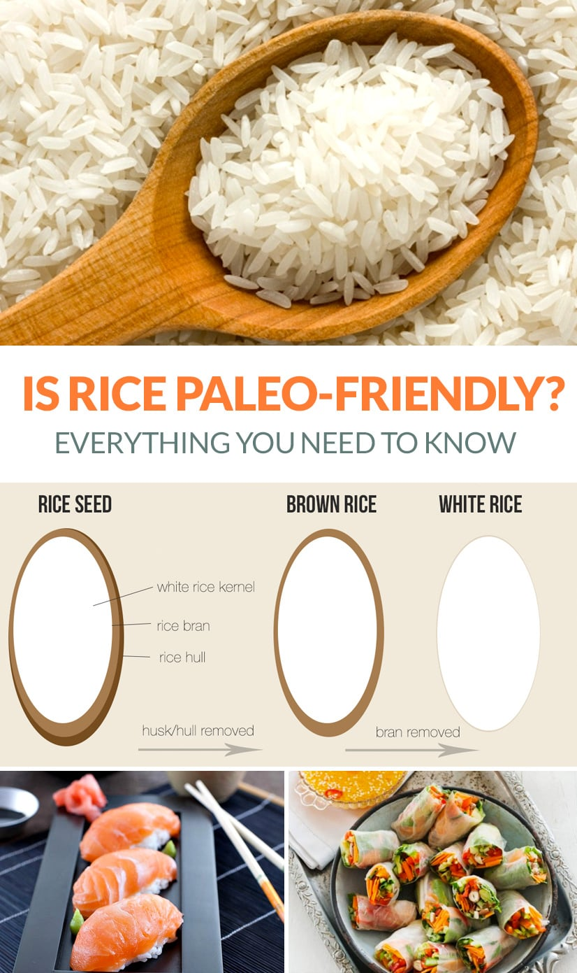 Is Rice Paleo? Everything You Need To Know