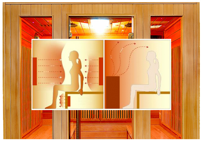 infrared_sauna_benefits