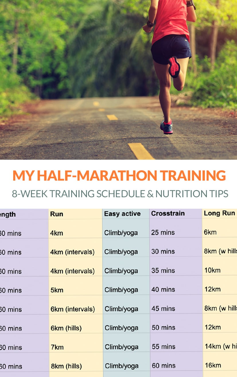 8-Week Half-Marathon Training Plan & Nutrition