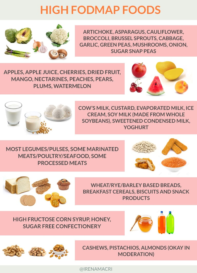 High Fodmap Foods To Avoid