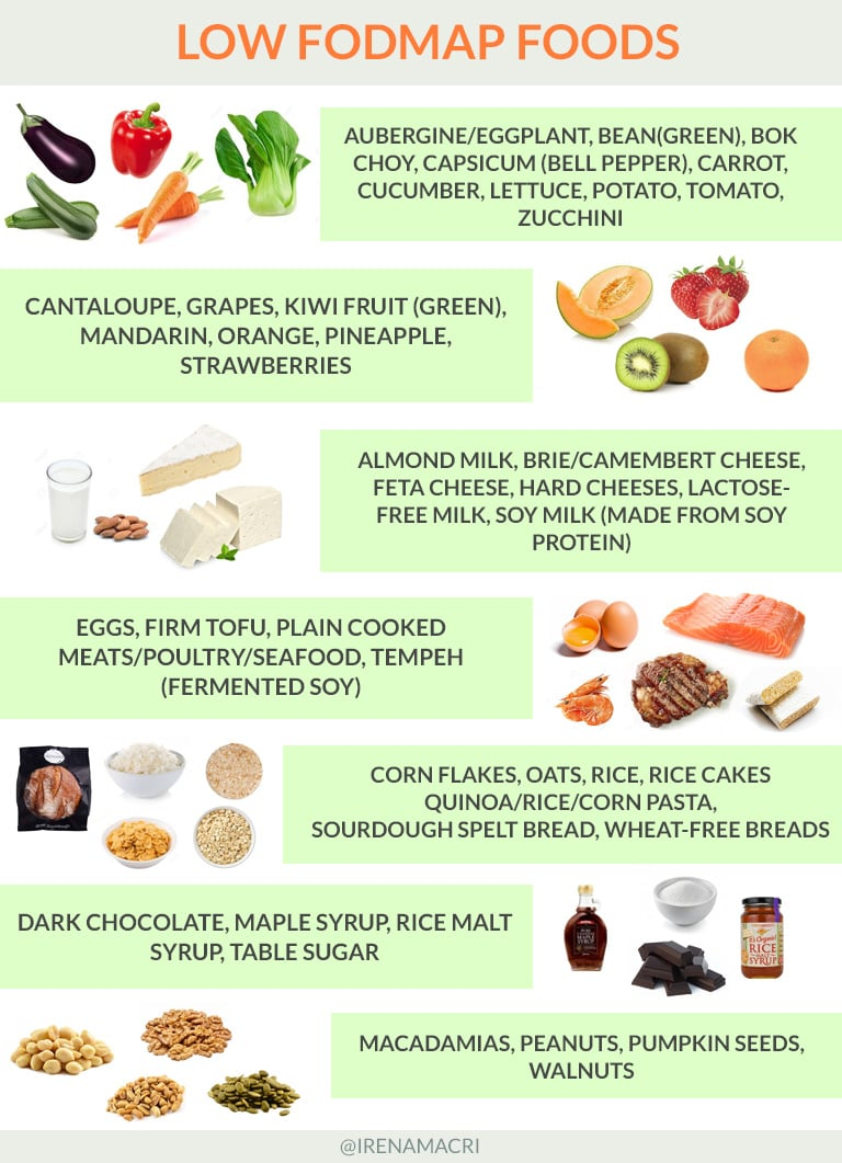 Low FODMAP Foods You Can Eat